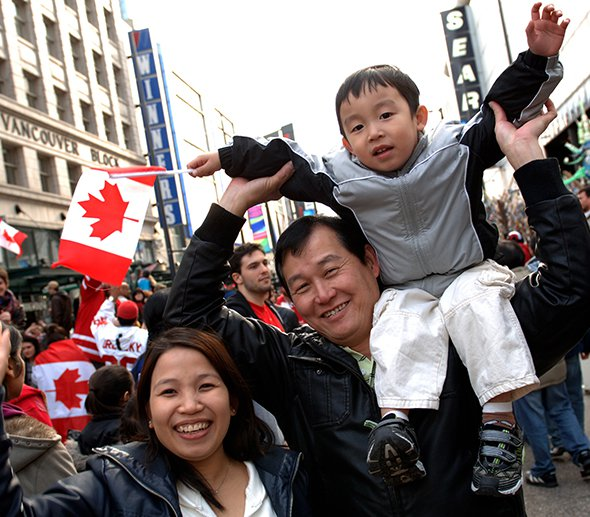 family benefits in canada